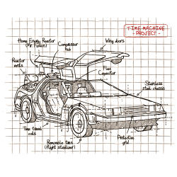 Delorean plan